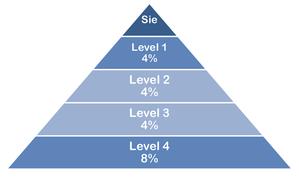 [Bild: csm_pyramid_001_54e20fd552.png]